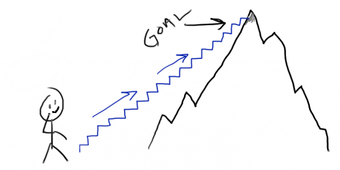 big-goal-mountain-steps1
